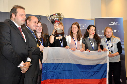 Russia - European Women Team Chess Champion 2011